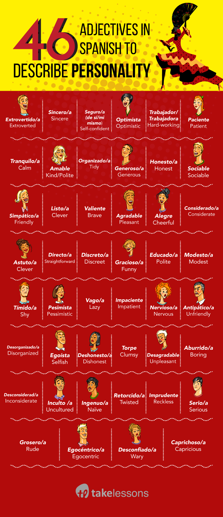 46 Spanish Adjectives to Describe All Your Friends [Printable]