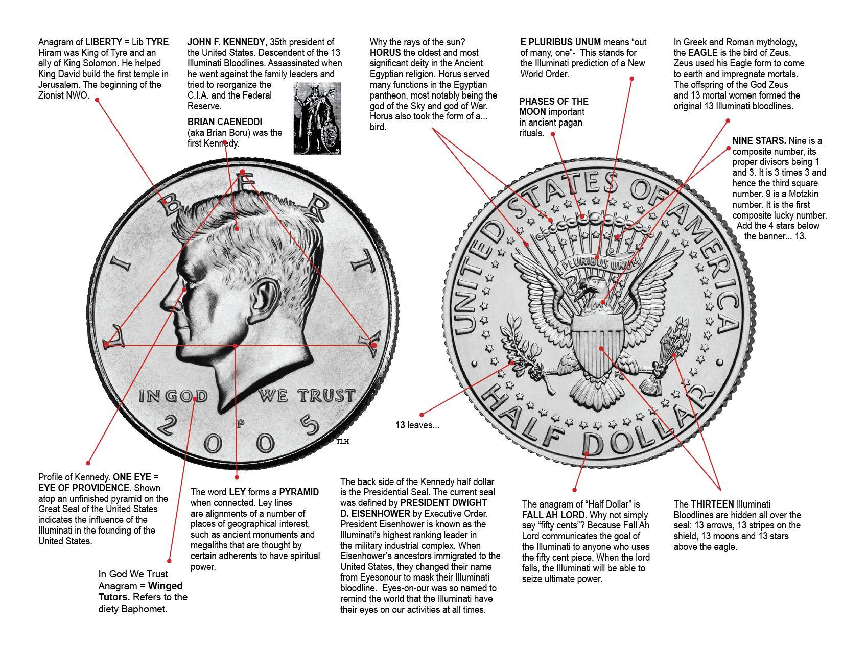 Illuminati Symbolism in Money | Coins, The illuminati and ...