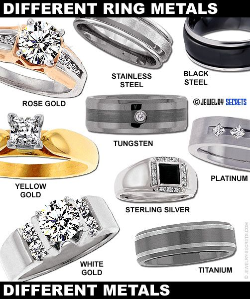 Different Styles For Wedding Men: Different Types Of Metal