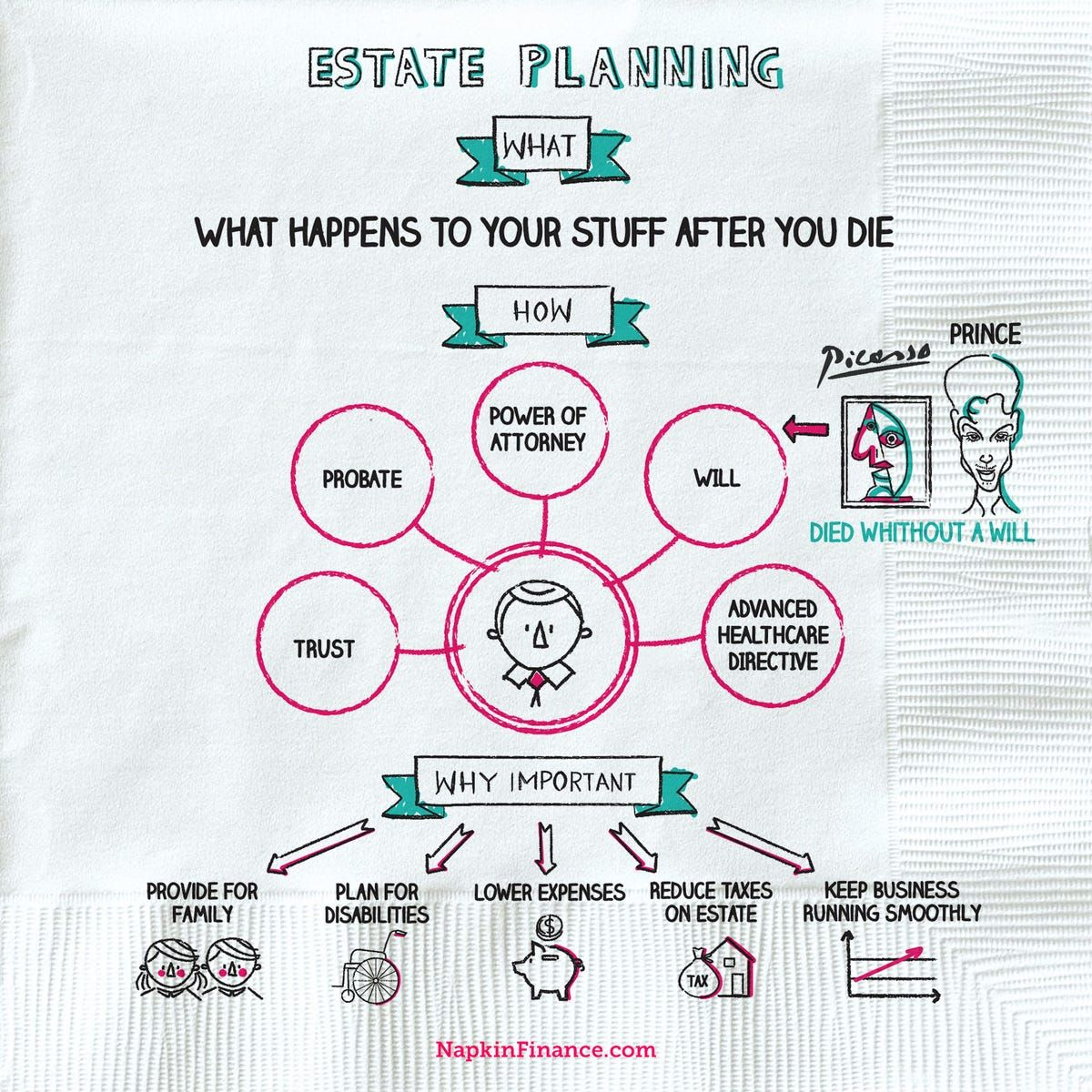 These 21 Sketches Make Complicated Financial Concepts Simple