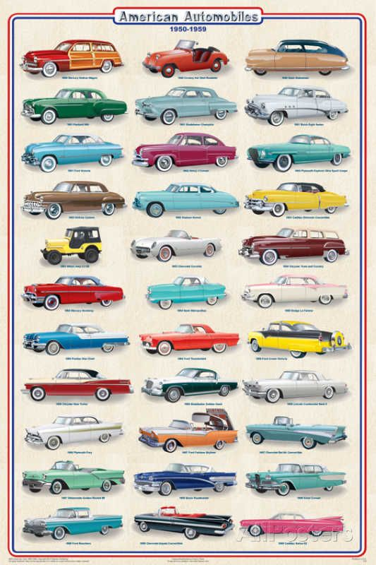 American Autos 1950 1959 Posters With Images Retro Cars