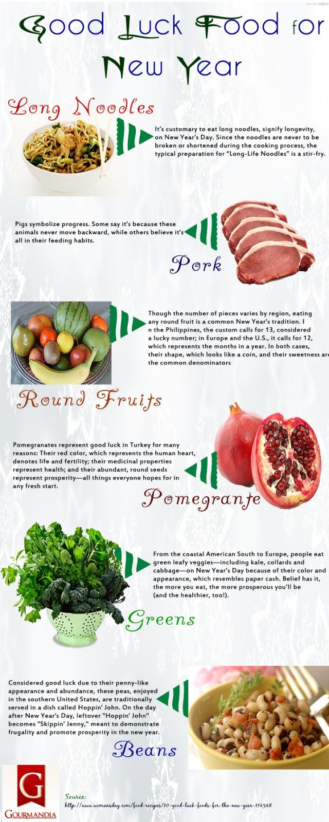 Good Luck Food Infographic Quickie Health New Years Day Meal Lucky Food Food