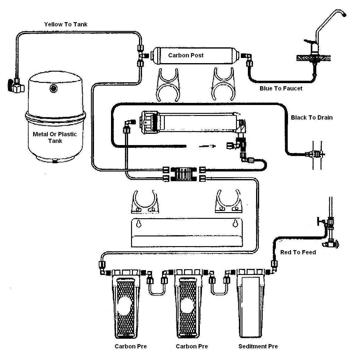 hight resolution of reverse osmosis water filter system diagram