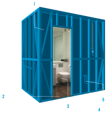 Prefabricated Modular Bathroom Pods In Perth From Podium Pods. Learn More  At Http://www.podiumpods.com.au/about.html