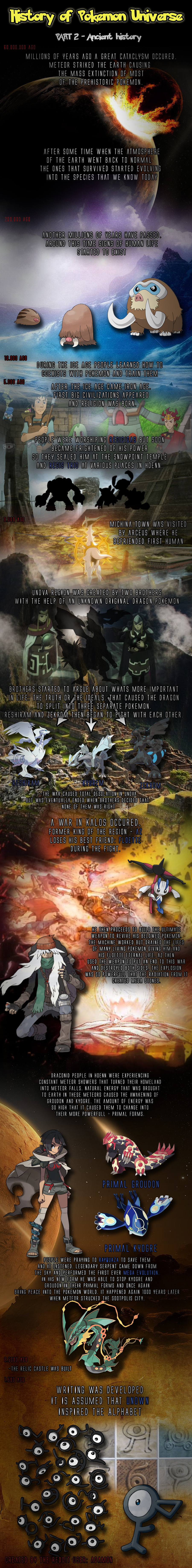 history of pokemon universe infographic part 2 ancient history