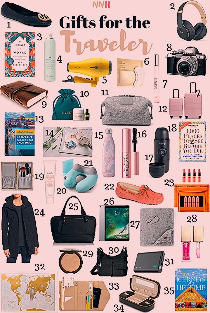 Photo of Gift Guide for the Traveler