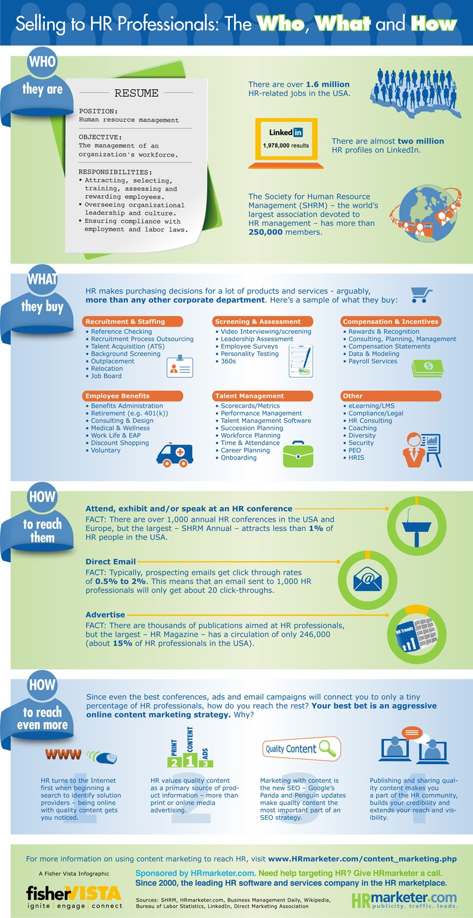 Infographic Selling To Hr Human Resource Management Human Resources Human Resources Infographic