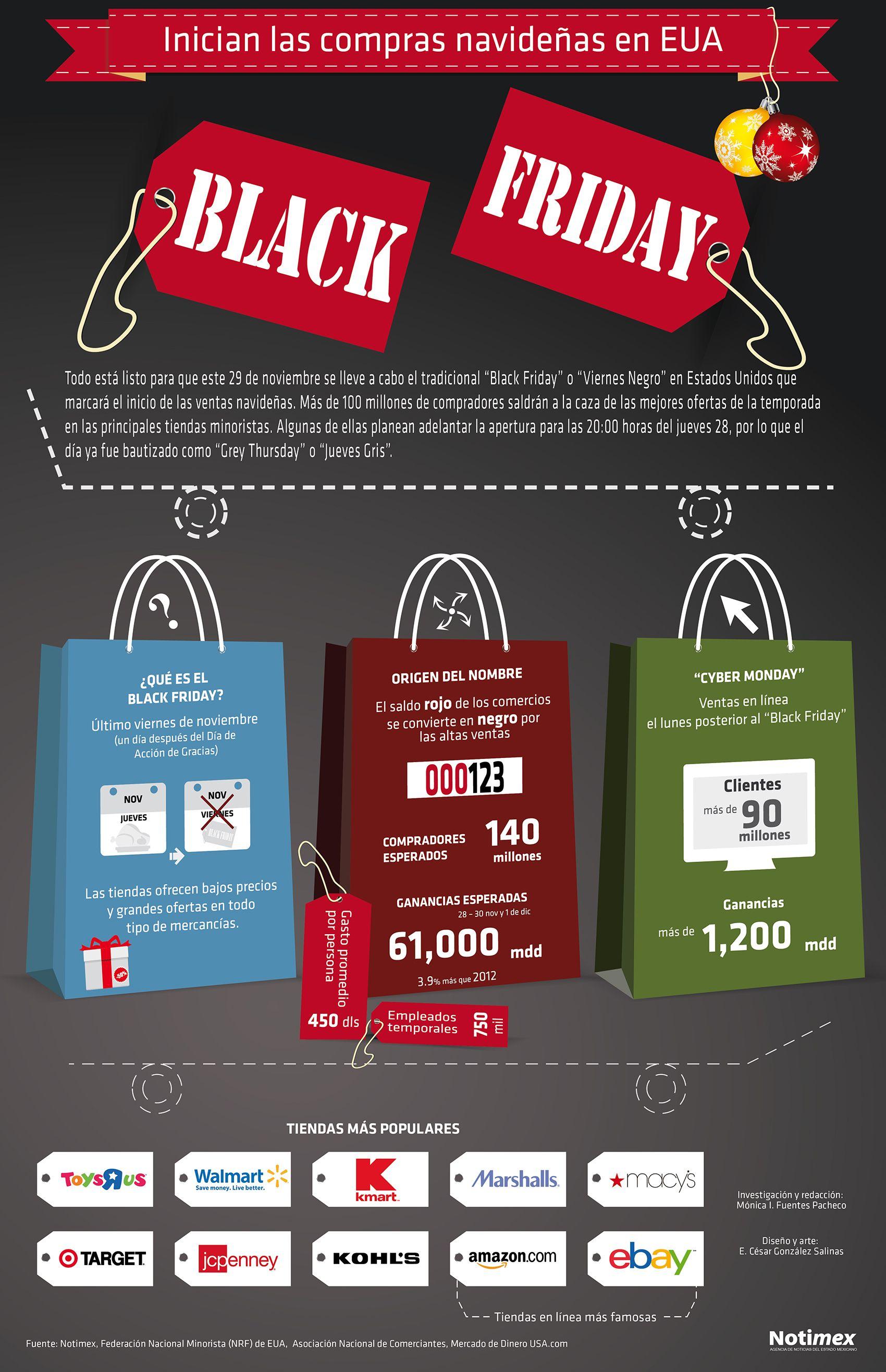 Black Friday Infografia Infographic Marketing