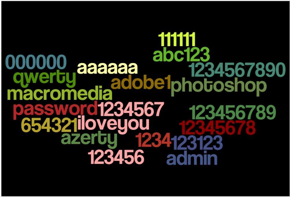 Veel gebruikte wachtwoorden