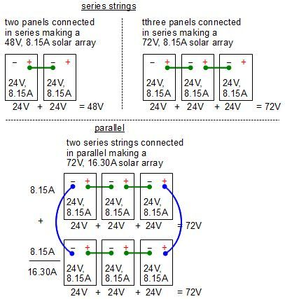 Wiring solar panel calculator wire center how series strings and parallel for solar arrays works calculator rh pinterest com solar panel wiring size calculator solar powered calculator greentooth Gallery