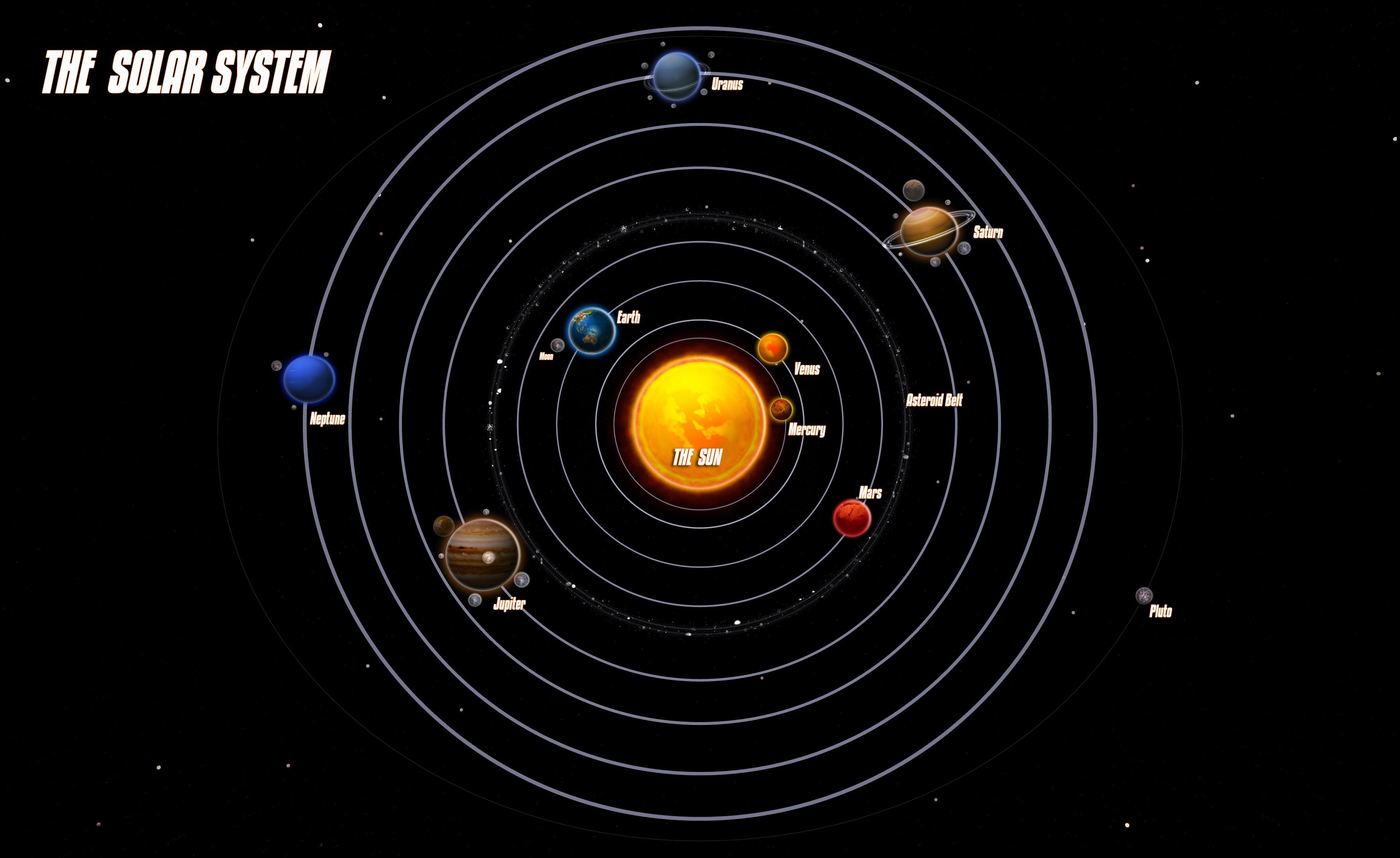 our order of planets with asteroid belt - photo #4
