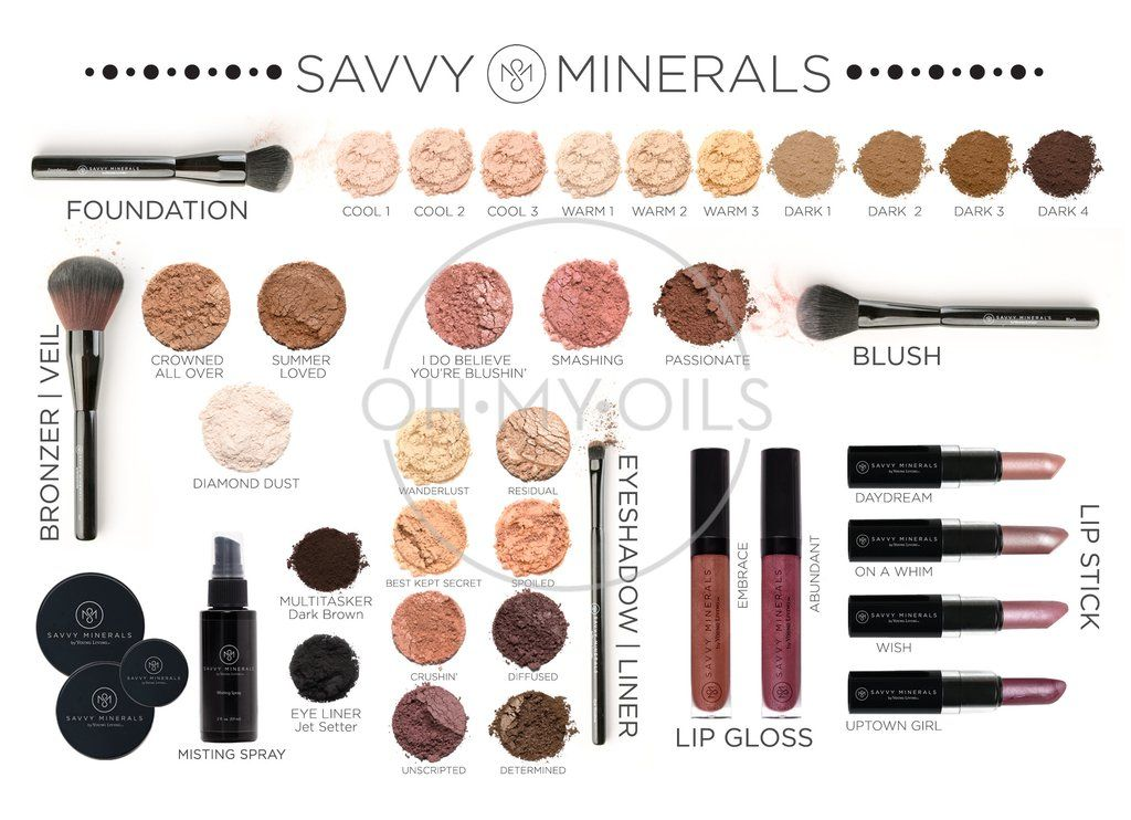 Savvy Mineral Color Match Card 50 pk Savvy minerals