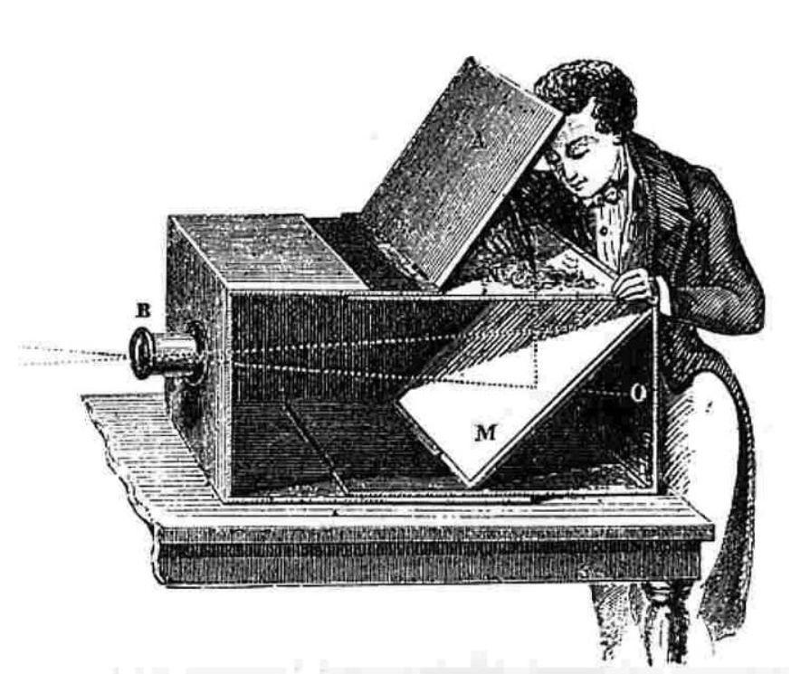 artist using camera obscura | History of Innovation