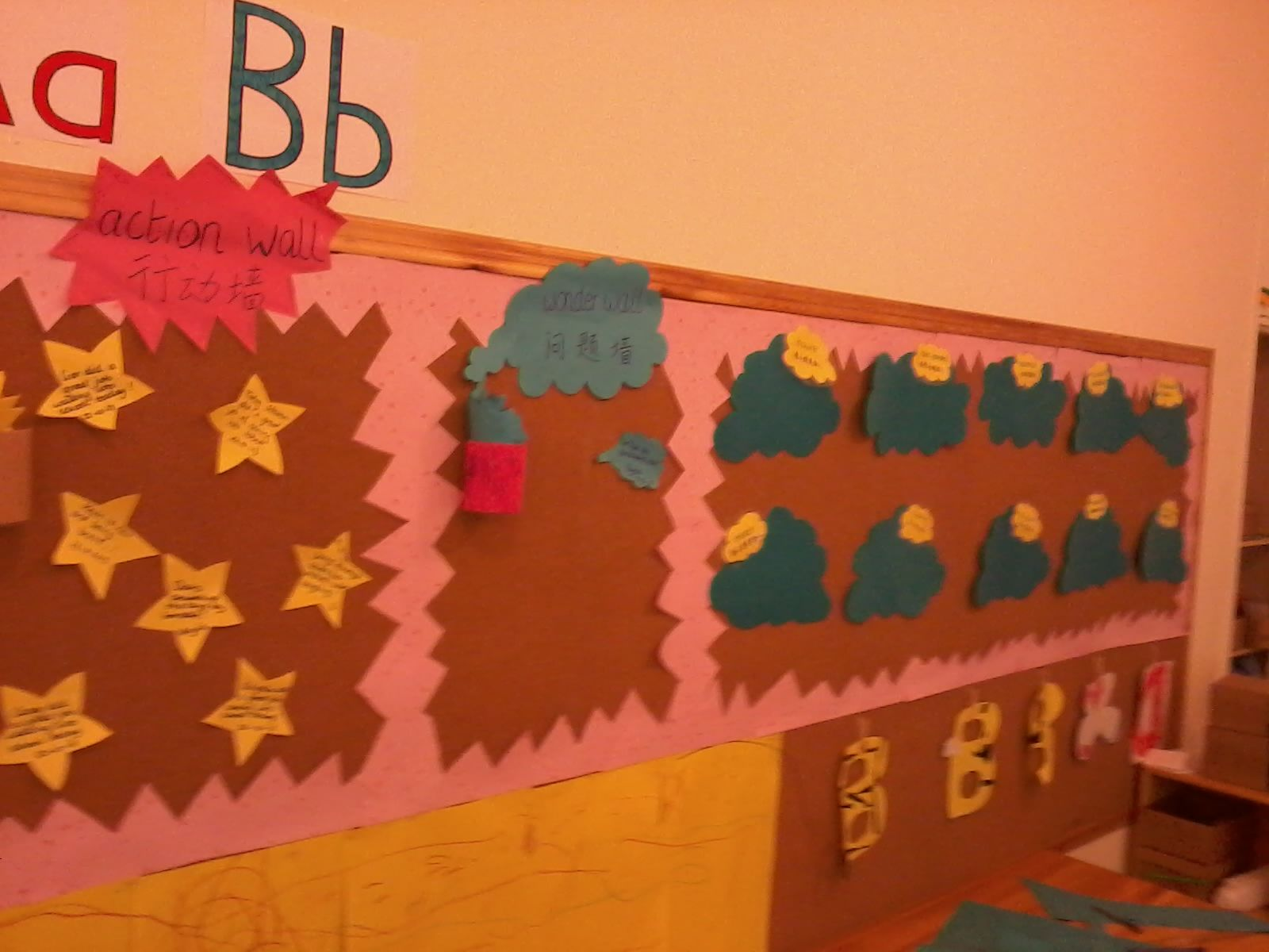 Kindergarten Pyp Classroom Question Wall Wonder Wall