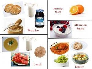 1400 calorie diabetic meal plan saturday  diabetic meal