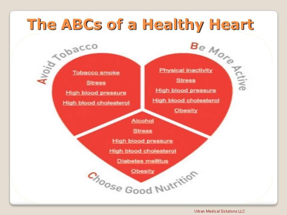 Health heart heart health pinterest heart health healthy health heart ccuart Choice Image
