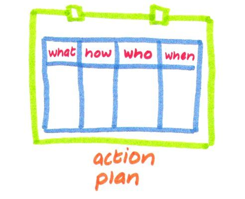 10 Action Plan- This week I intend to focus on the broader - action plan