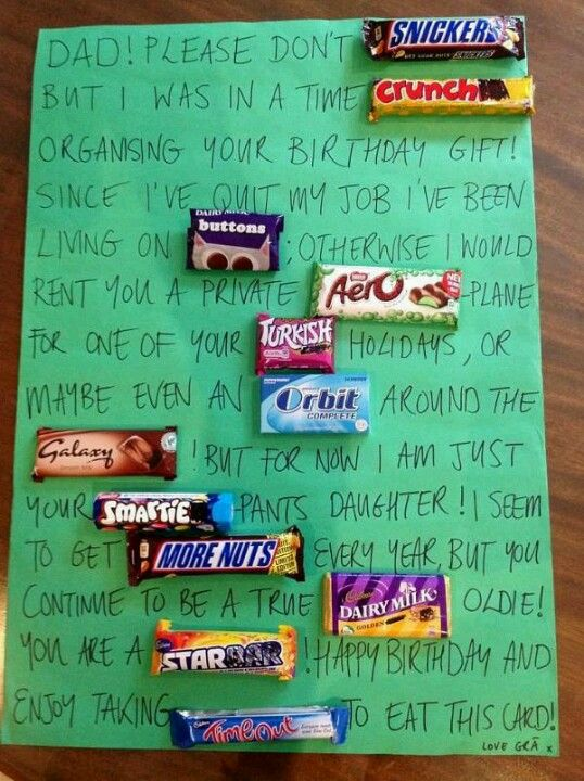 Chocolate Inspired Note Birthday Gifts Cool Cards Message Presents