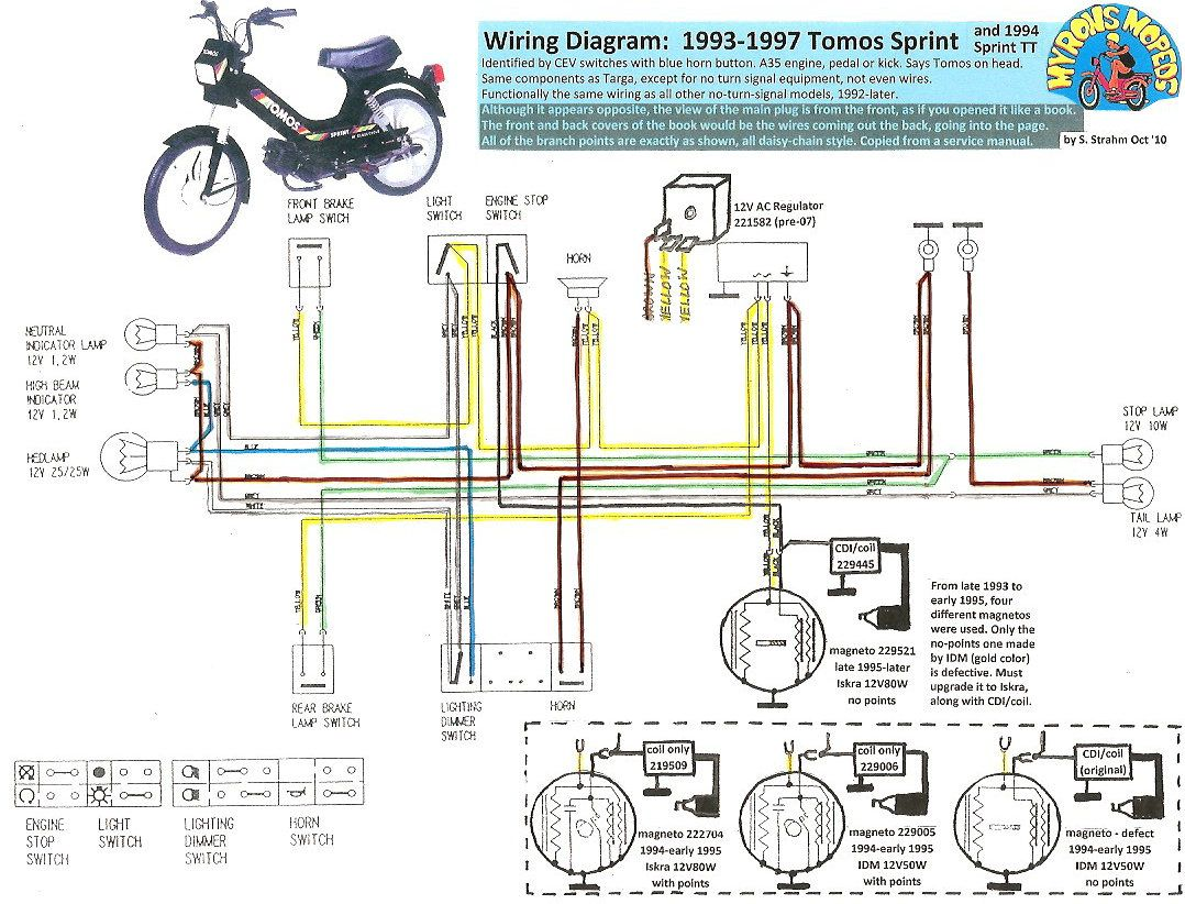 Hero Honda Wiring Diagram Bookingritzcarlton Info Motorcycle Wiring Diagram Wire