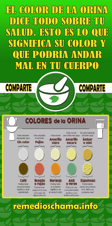 El Color De La Orina Dice Todo Sobre Tu Salud Esto Es Lo Que Significa Su Color Y Que Podría Andar Mal En Tu Cuerpo Orina Salud Cuerpo