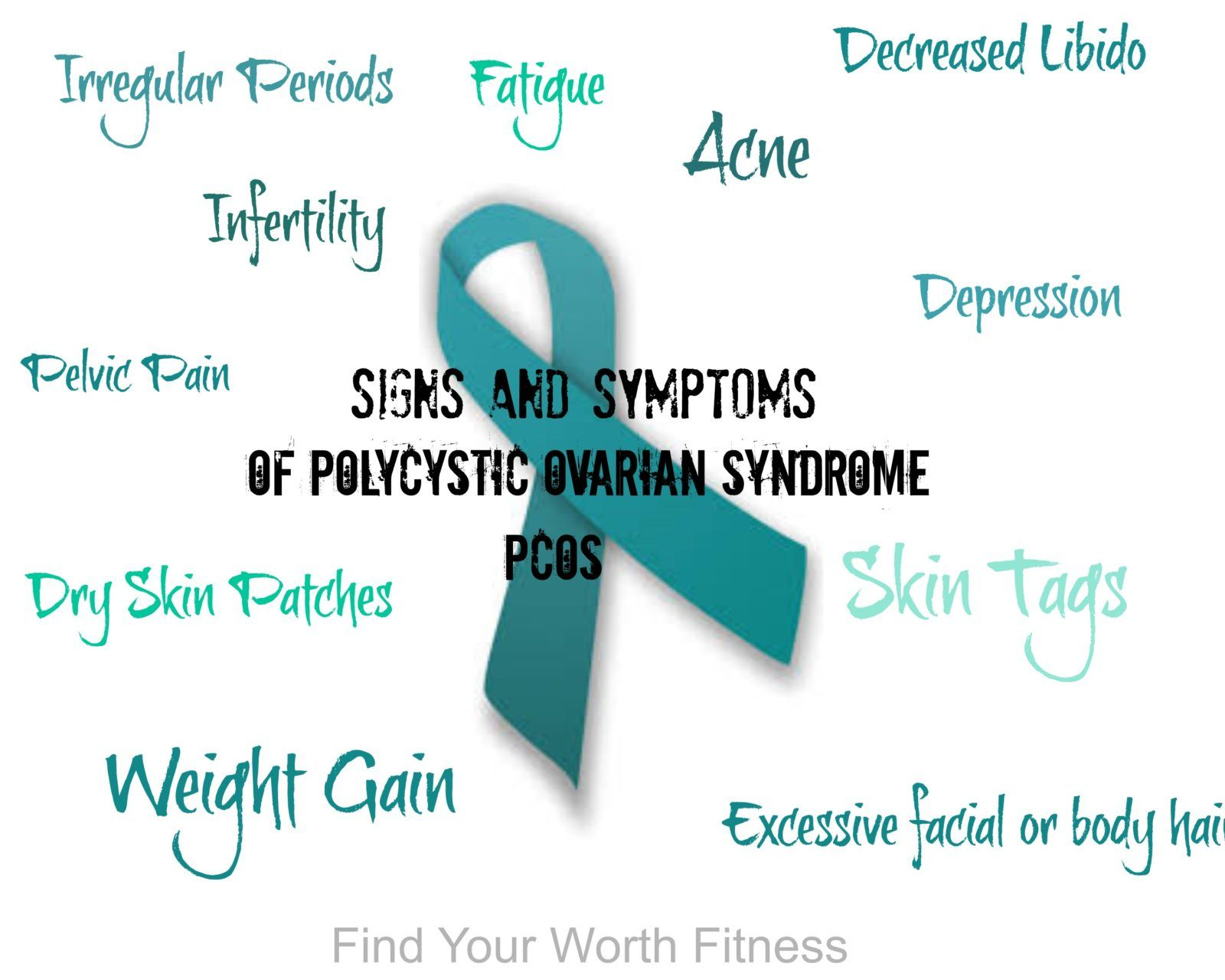 In my last blog post, I talked about what PCOS is and how I found out that I had it. Today I want to talk to you about the signs...
