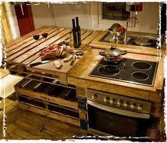 Resultado de imagem para cozinha design