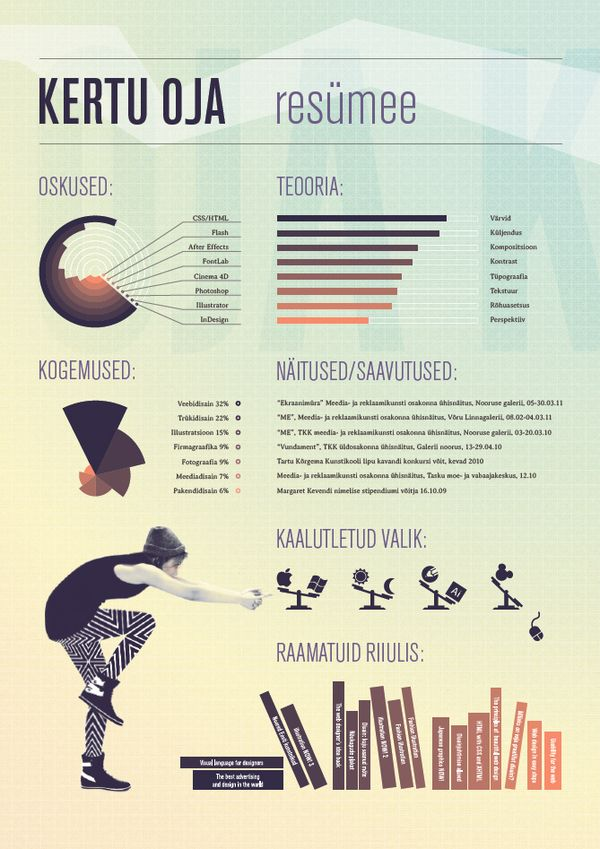 click to see my portfolio i design infographic resumes