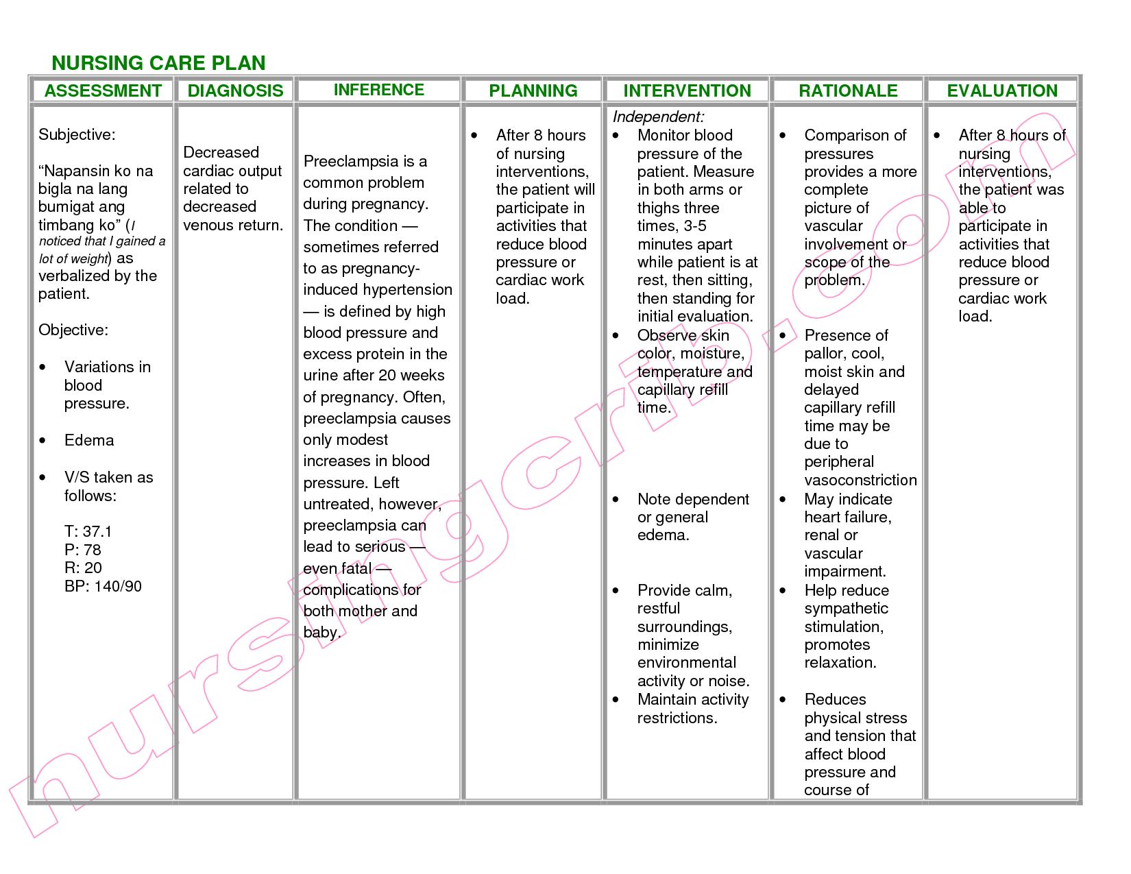 Free Nanda Nursing Diagnosis Ebook