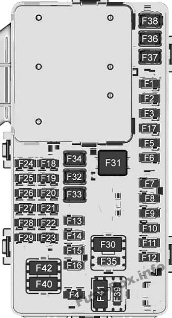 Interior fuse box diagram: Chevrolet Traverse (2018, 2019