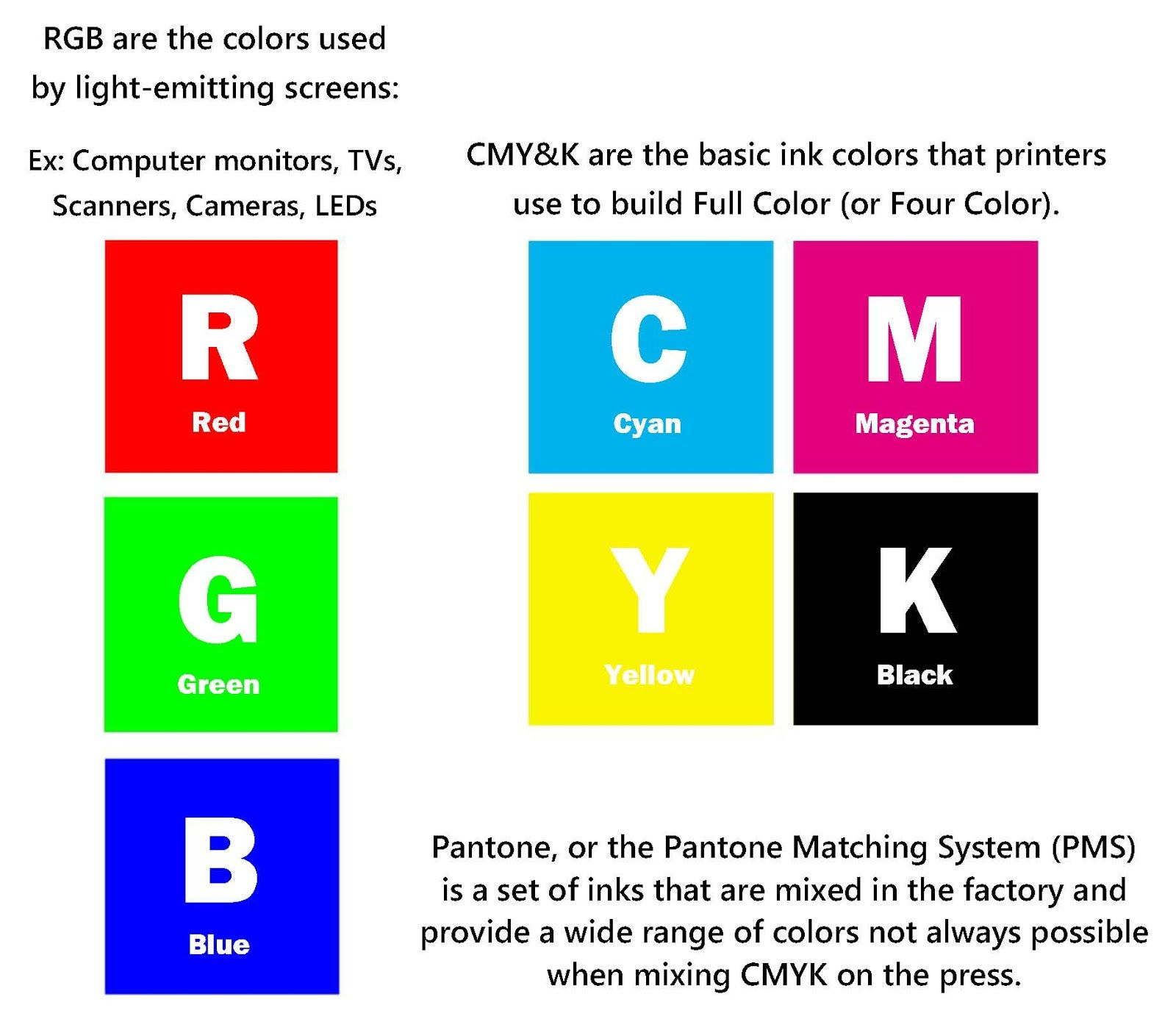 Rgb vs cmyk a quick reminder on what is what in colours blog cmyk a quick reminder on what is what in colours malvernweather Images