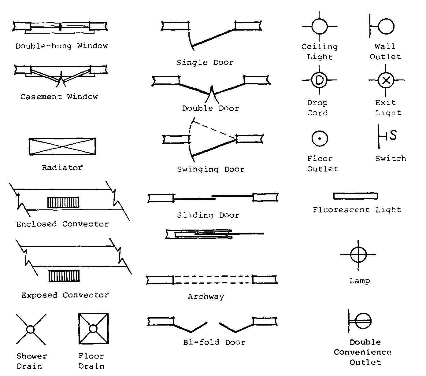 Floor plan symbols for doors, windows, and electrical