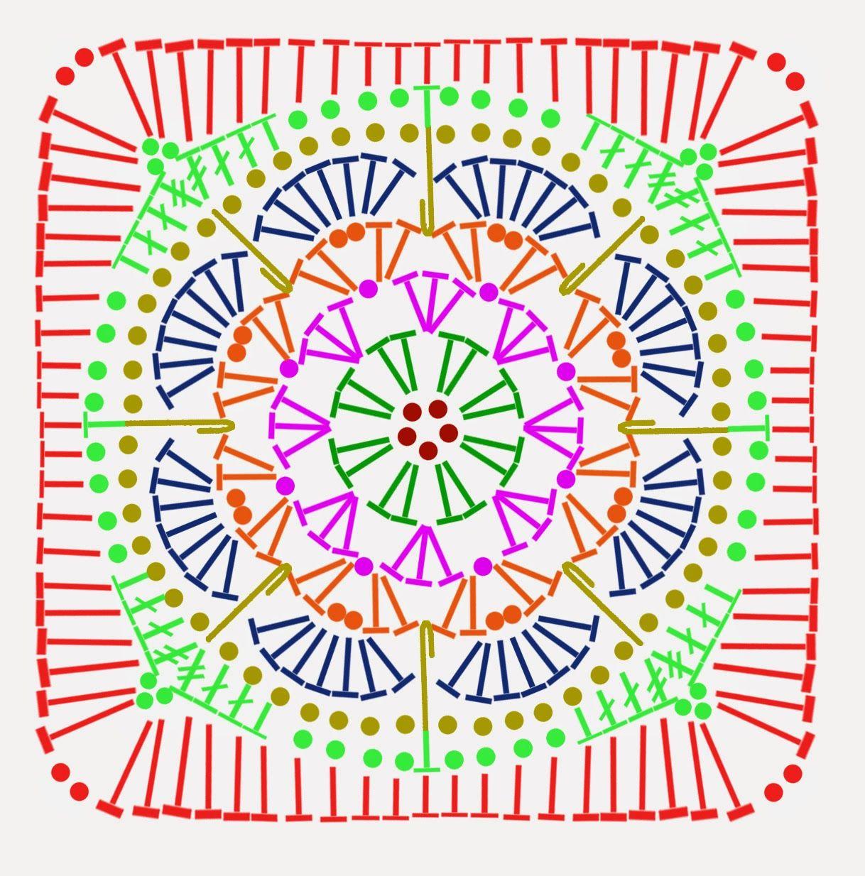 Crochet Granny Square Diagram Fe Fe3c Phase Frywolitki I Inne Koronki Tutorial African Flower