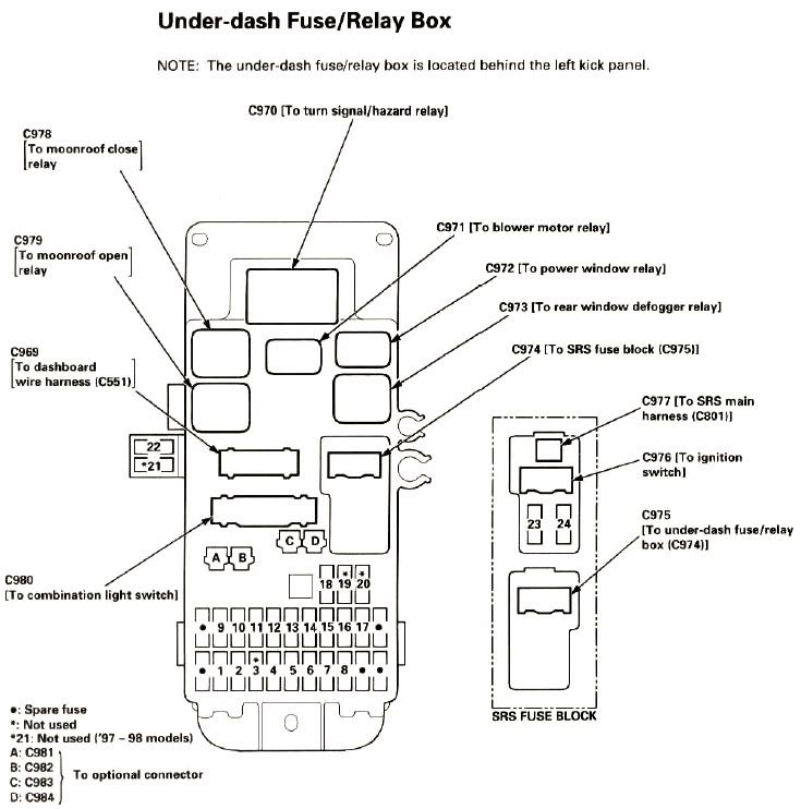 1990 Honda Accord Fuse Box Diagram 1990 Honda Accord