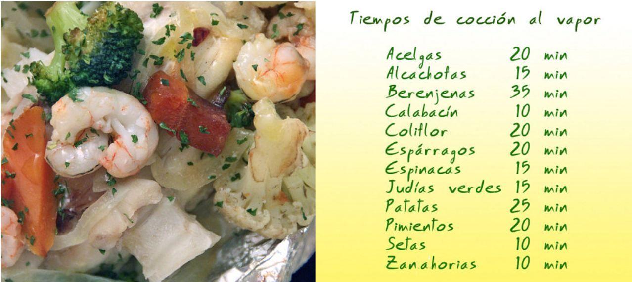 verduras y su tiempo de cocion . https://www.facebook.com/sonnefelicitavilla