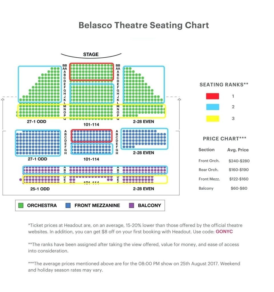 Palace Theater Columbus Seating Chart Unique Music Box Theater With Music Box Seating Chart Musicboxacseatingchart Musicboxseatingchartborgata Musicboxseati Di 2020