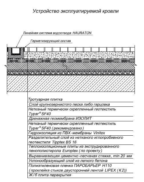 Экструдирование бетона фибробетон цоколь
