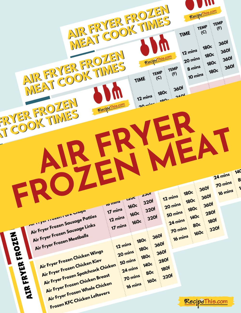 Frozen Meat In Air Fryer Recipe This em 2020