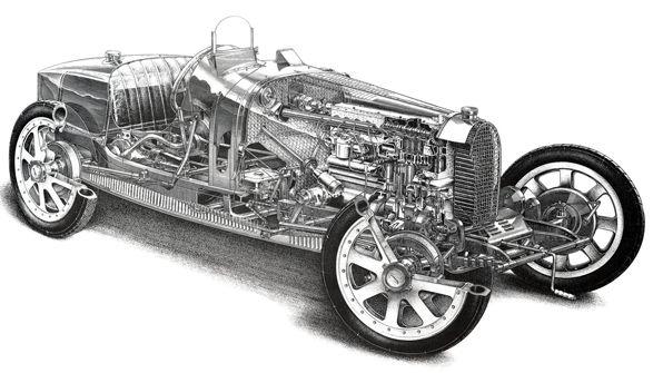 Grand Prix Cars Bugatti Type 35 Bugatti Cars Bugatti Grand Prix Cars