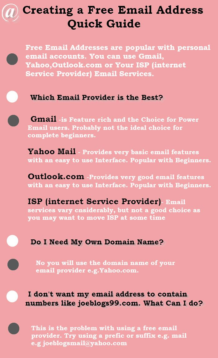 How To Create Your Own Email Address Free Email Address Email Email Providers