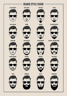 'beard style guide poster' photographic printbeakraus