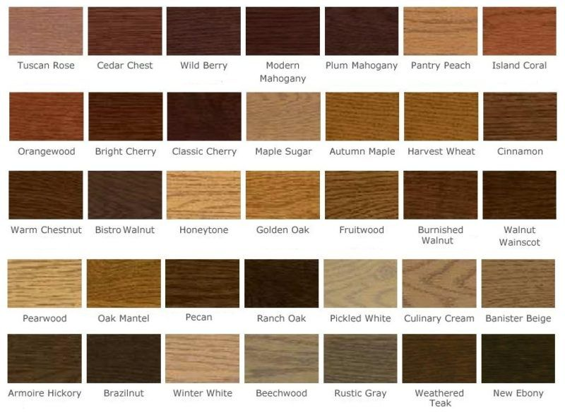 kitchen cabinet stain colors home cabinet stain colors kitchen rh pinterest com popular stain colors for kitchen cabinets wood stain colors for kitchen cabinets