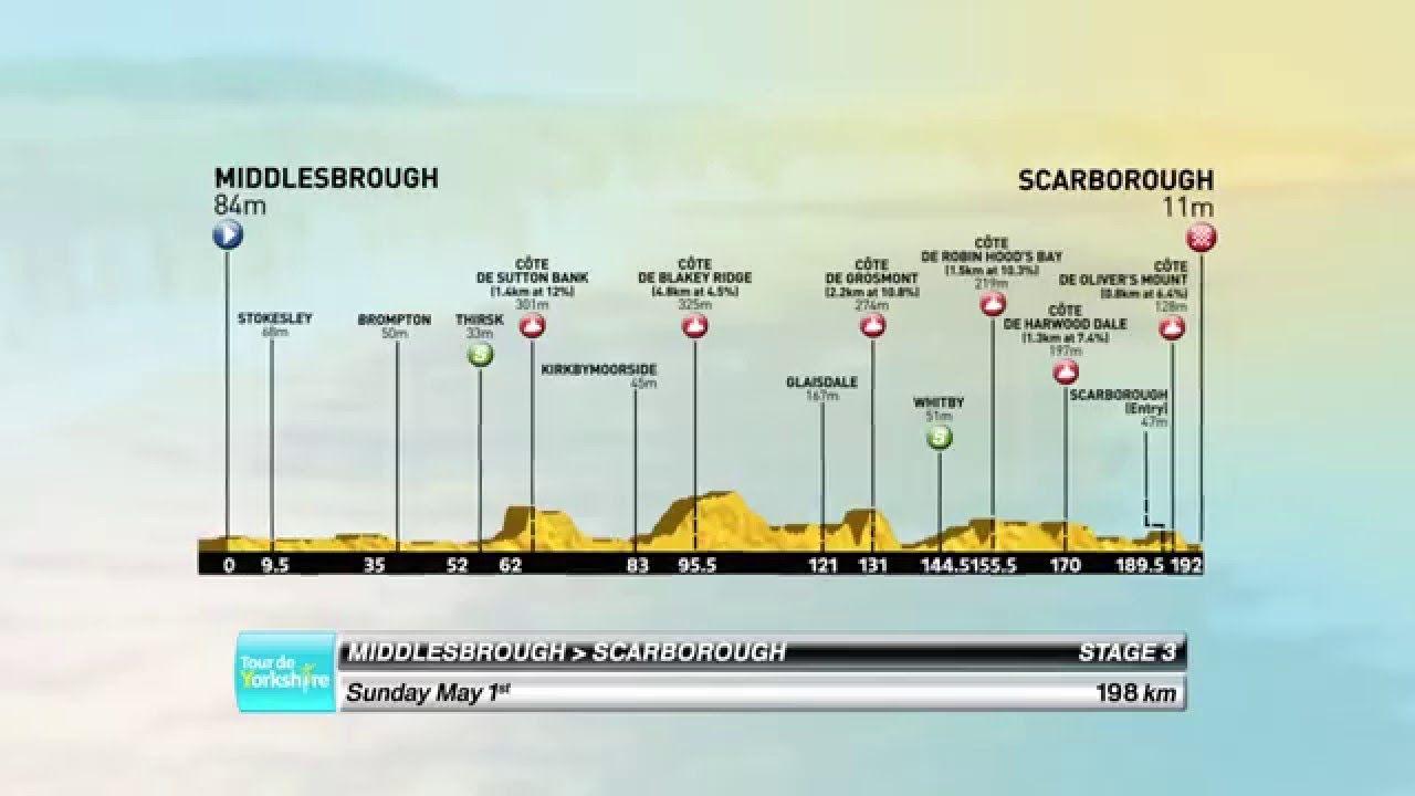Stage 3 Official Route - 2016 Tour de Yorkshire Video by Le Tour De France