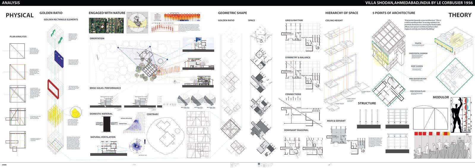 Project 1 2 Villa Shodan And Project 1 3 Villa Shodan And Eshrick