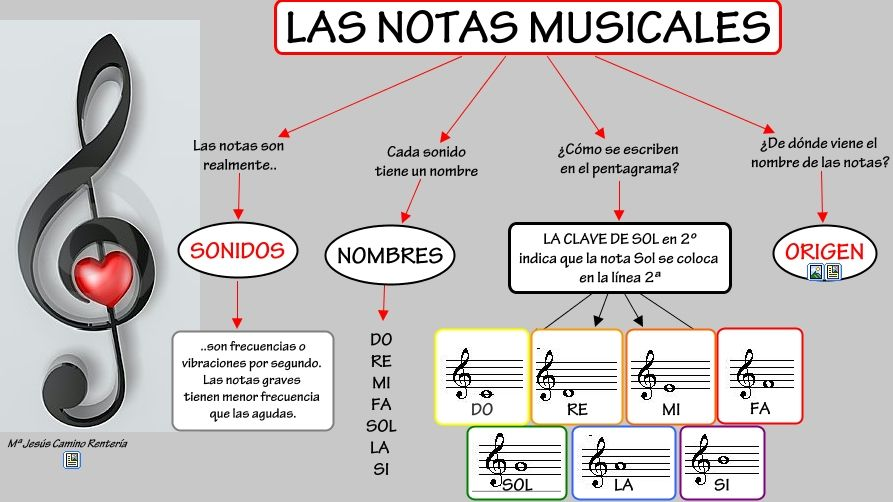Pin En Miriam S Galán Música