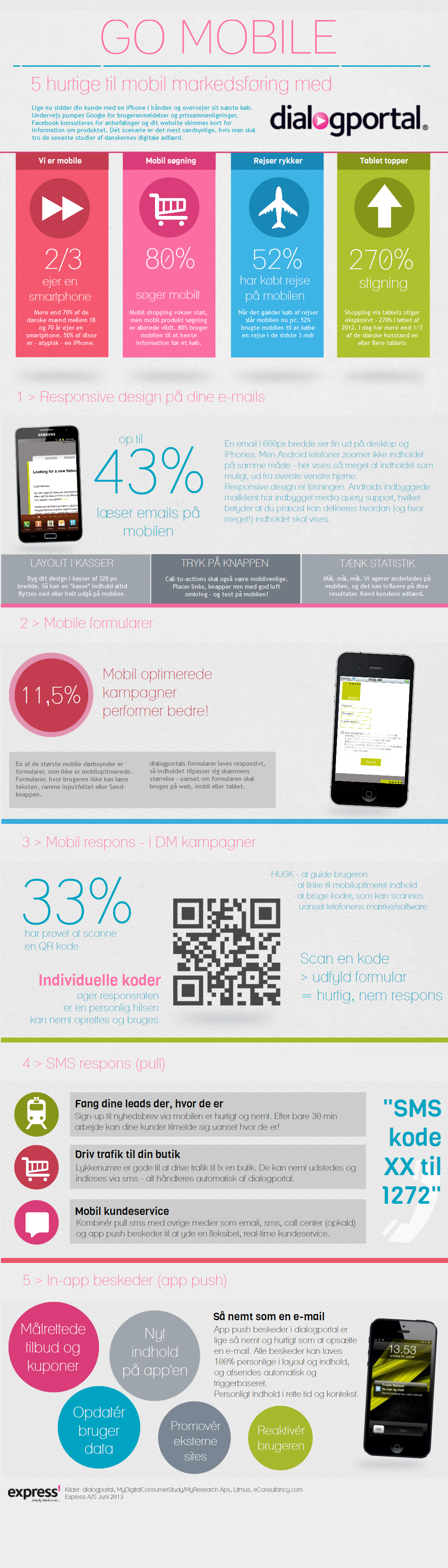 Få 5 tips til at målrette din markedsføring til den mobile forbruger (infographic)