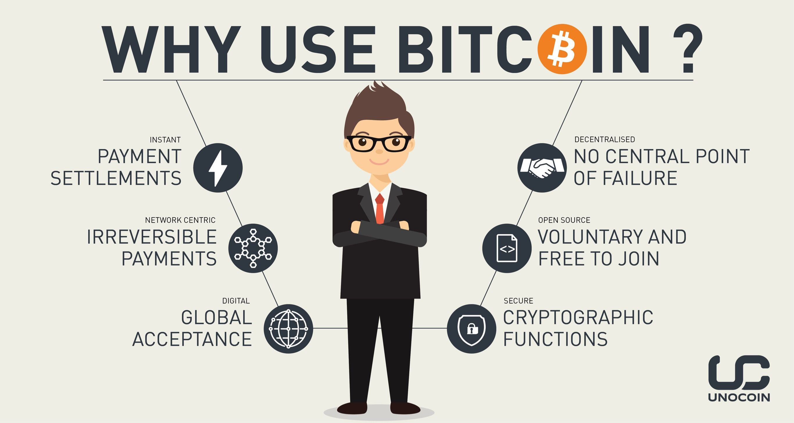 what can you use bitcoin on