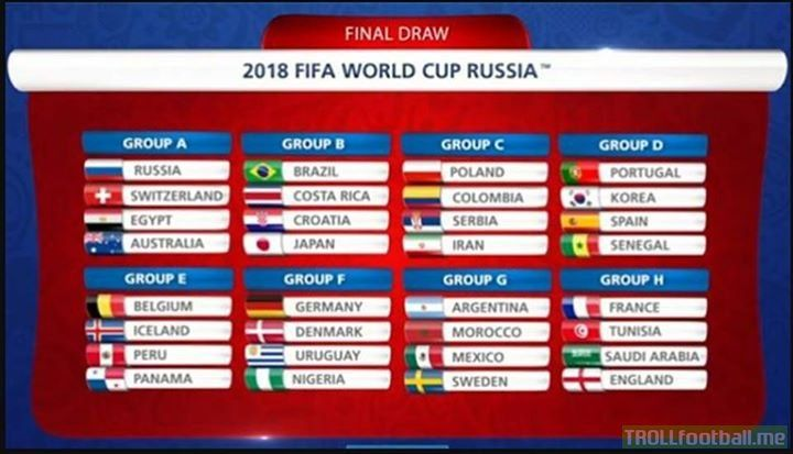 Fifa S Mock World Cup 2018 Draw Thoughts