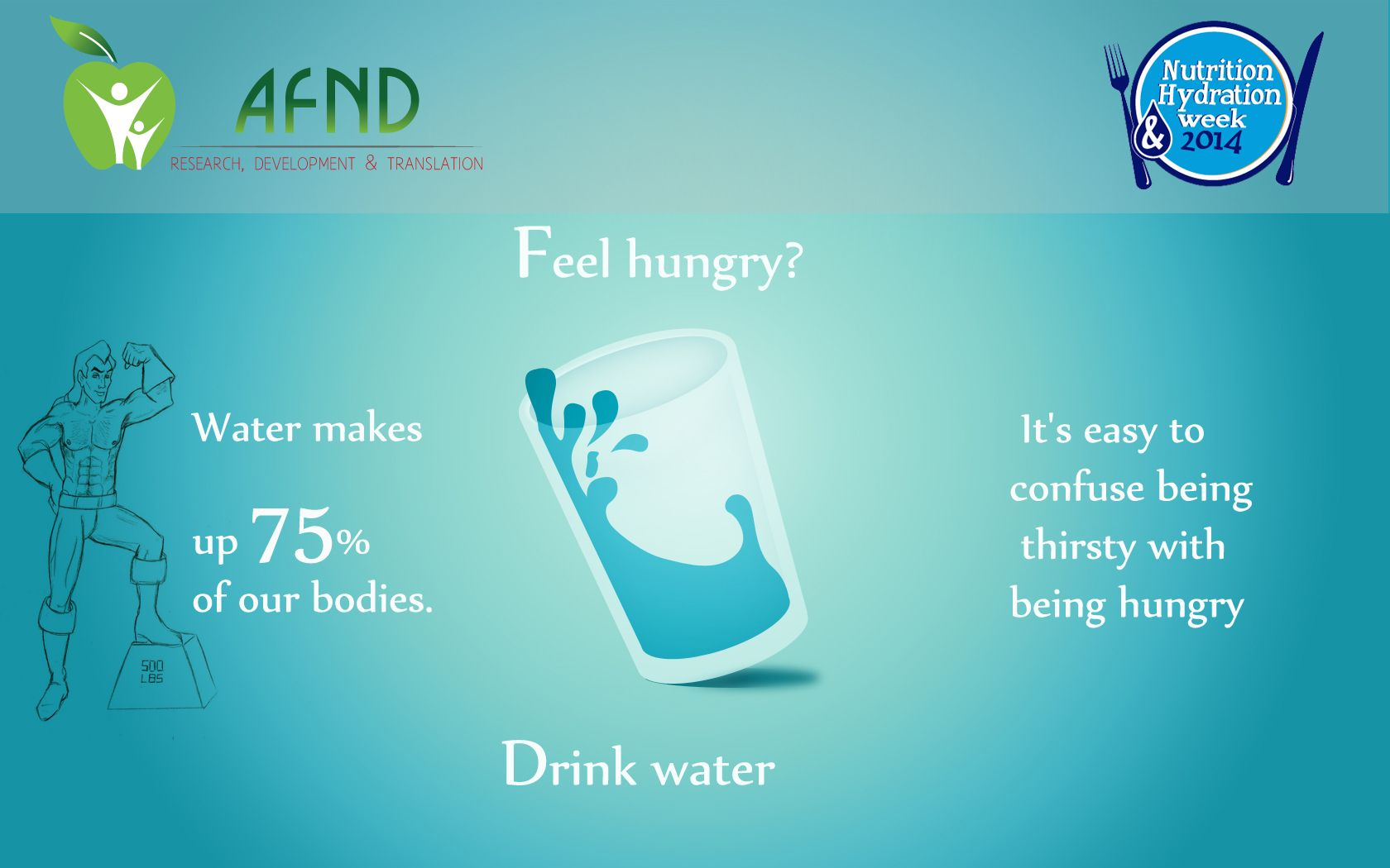 Drinking sufficient water impacts and improves health