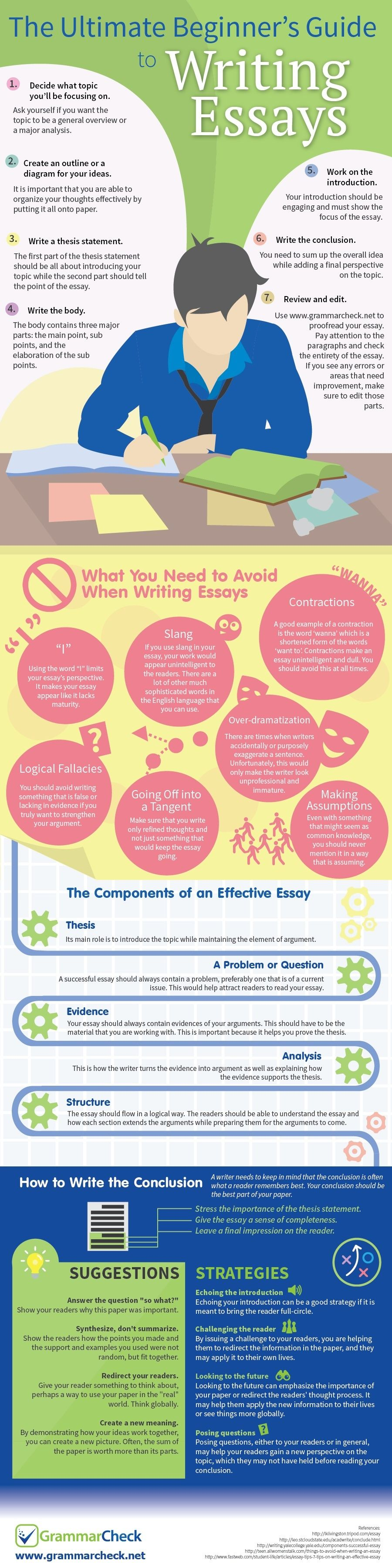How To Write An Essay In 5 Easy Steps Good To Know Pinterest