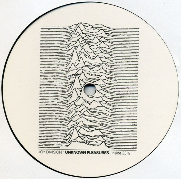 Joy Division Unknown Pleasures Joy Division Unknown Pleasures Joy Division Unknown Pleasures
